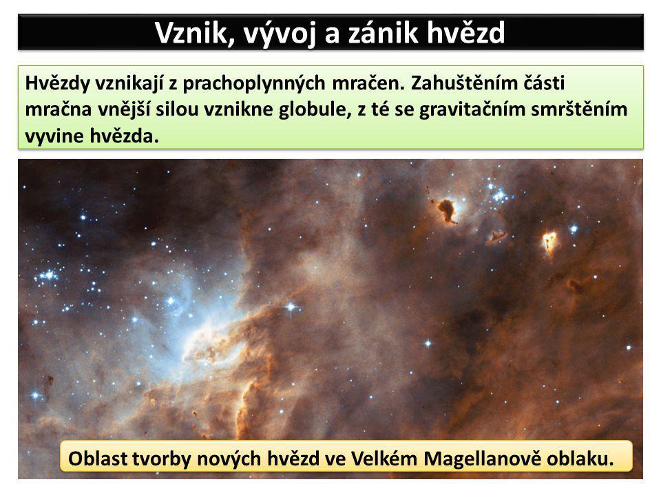 Vznik, vývoj a zánik hvězd