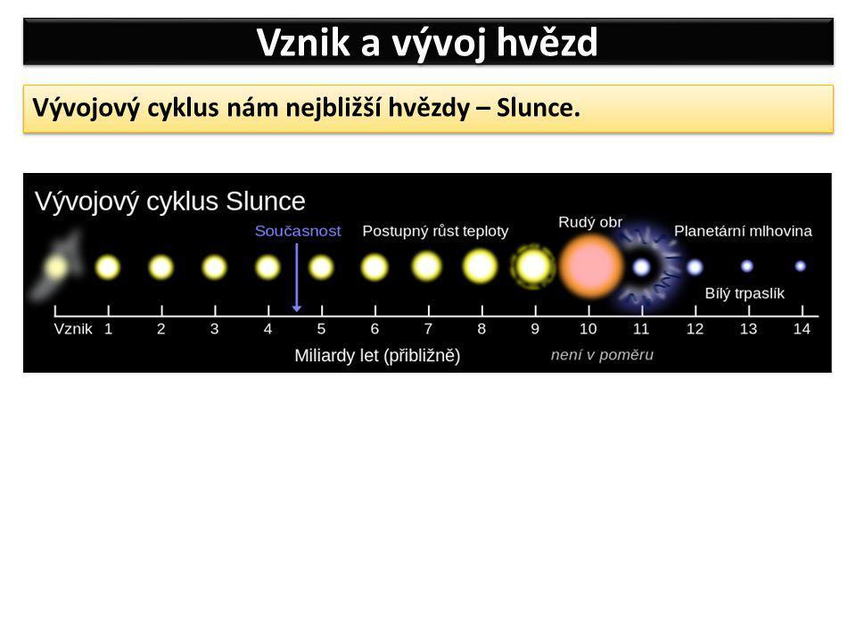 Vznik a vývoj hvězd Vývojový cyklus nám nejbližší hvězdy – Slunce.
