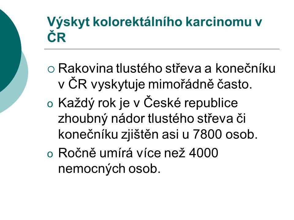 Výskyt kolorektálního karcinomu v ČR