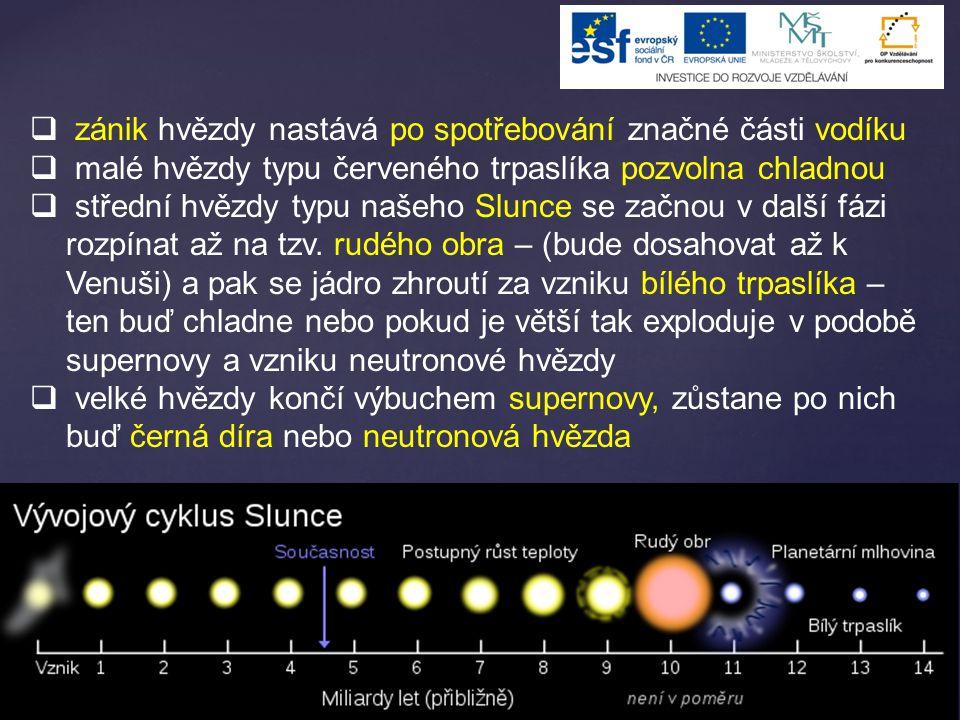 zánik hvězdy nastává po spotřebování značné části vodíku