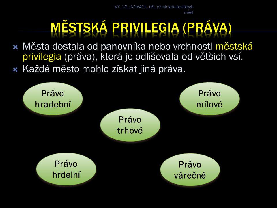 Městská privilegia (práva)