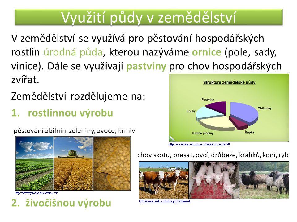 Využití půdy v zemědělství