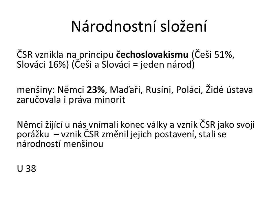 Národnostní složení ČSR vznikla na principu čechoslovakismu (Češi 51%, Slováci 16%) (Češi a Slováci = jeden národ)