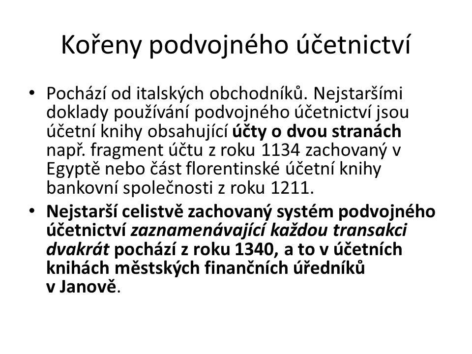 Kořeny podvojného účetnictví