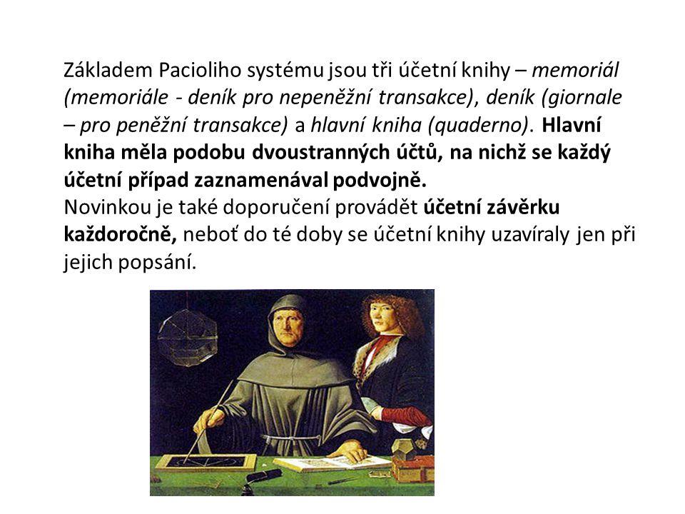 Základem Pacioliho systému jsou tři účetní knihy – memoriál (memoriále - deník pro nepeněžní transakce), deník (giornale – pro peněžní transakce) a hlavní kniha (quaderno). Hlavní kniha měla podobu dvoustranných účtů, na nichž se každý účetní případ zaznamenával podvojně.