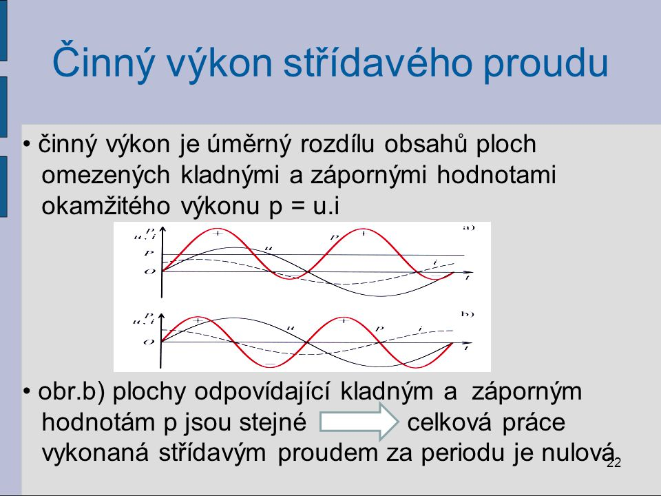 Činný výkon střídavého proudu
