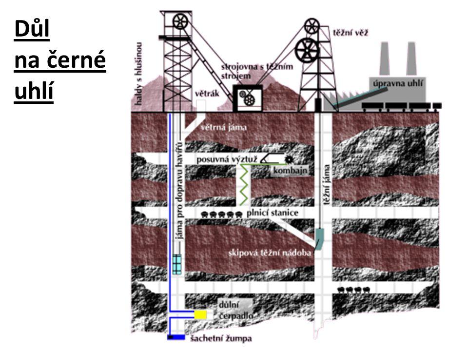 Důl na černé uhlí