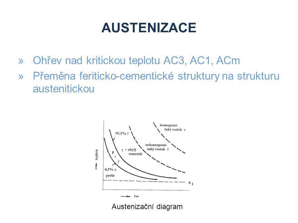 Austenizace Ohřev nad kritickou teplotu AC3, AC1, ACm