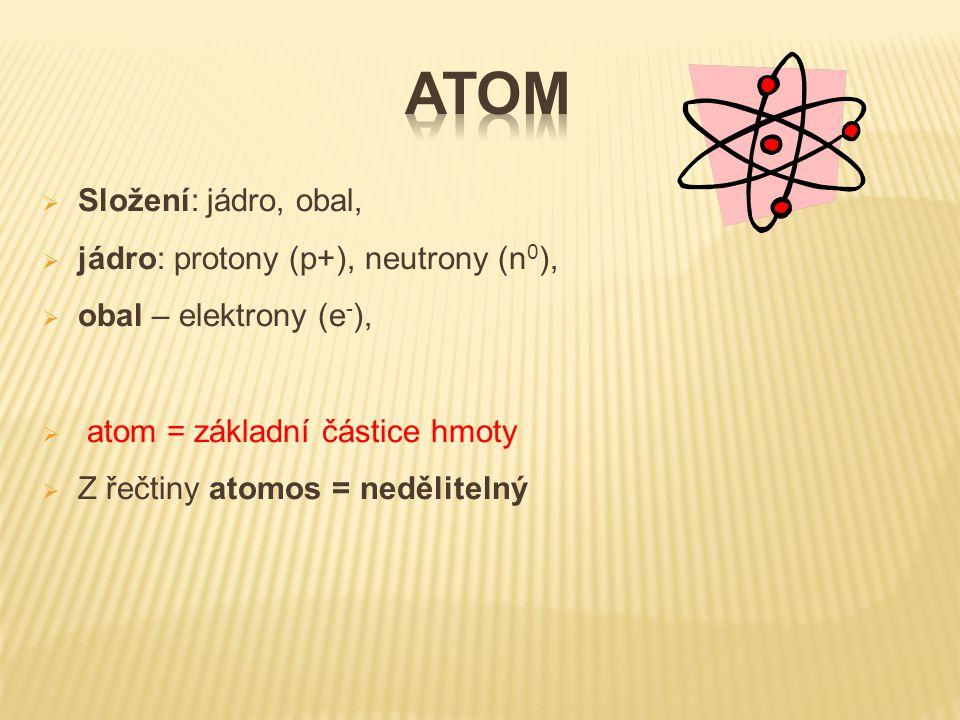 Atom Složení: jádro, obal, jádro: protony (p+), neutrony (n0),