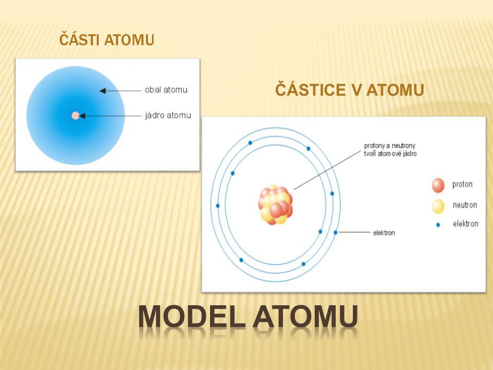 Části atomu Částice v atomu Model atomu