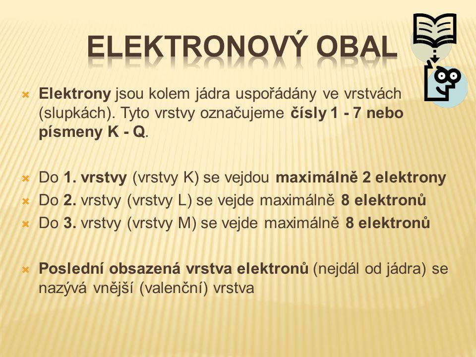 Elektronový obal Elektrony jsou kolem jádra uspořádány ve vrstvách (slupkách). Tyto vrstvy označujeme čísly 1 - 7 nebo písmeny K - Q.