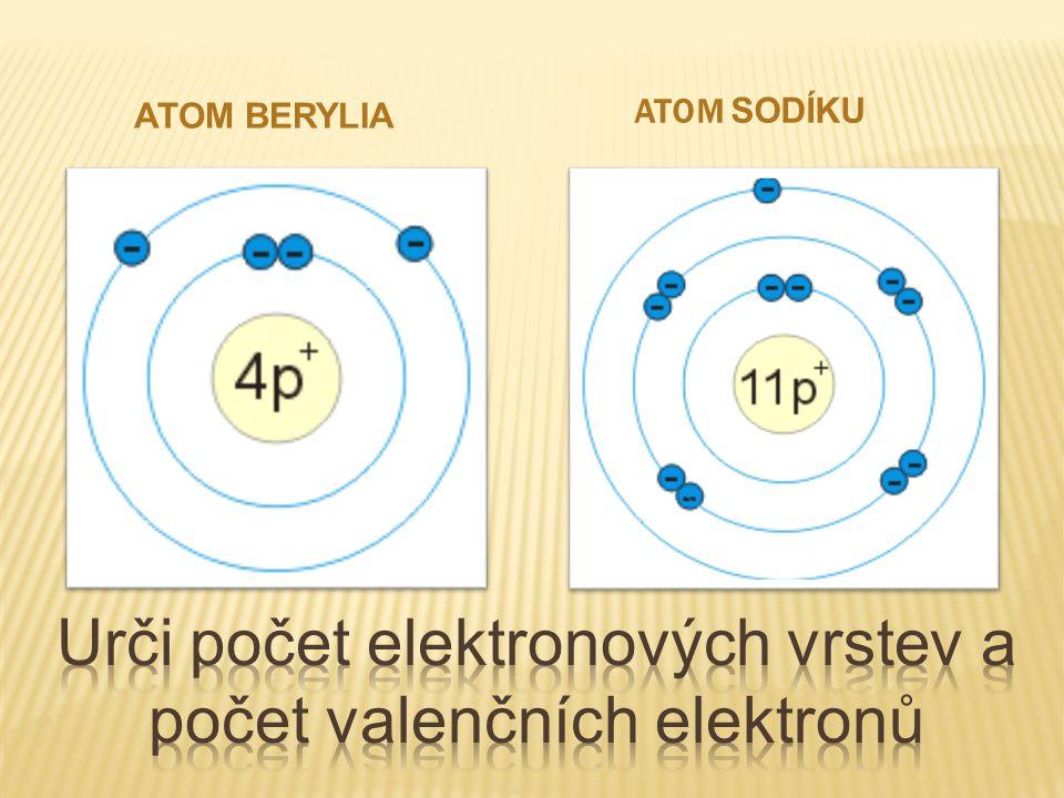 Urči počet elektronových vrstev a počet valenčních elektronů