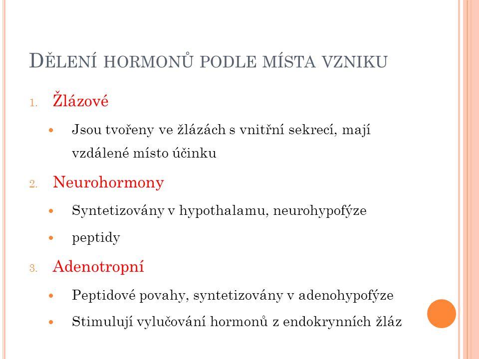 Dělení hormonů podle místa vzniku