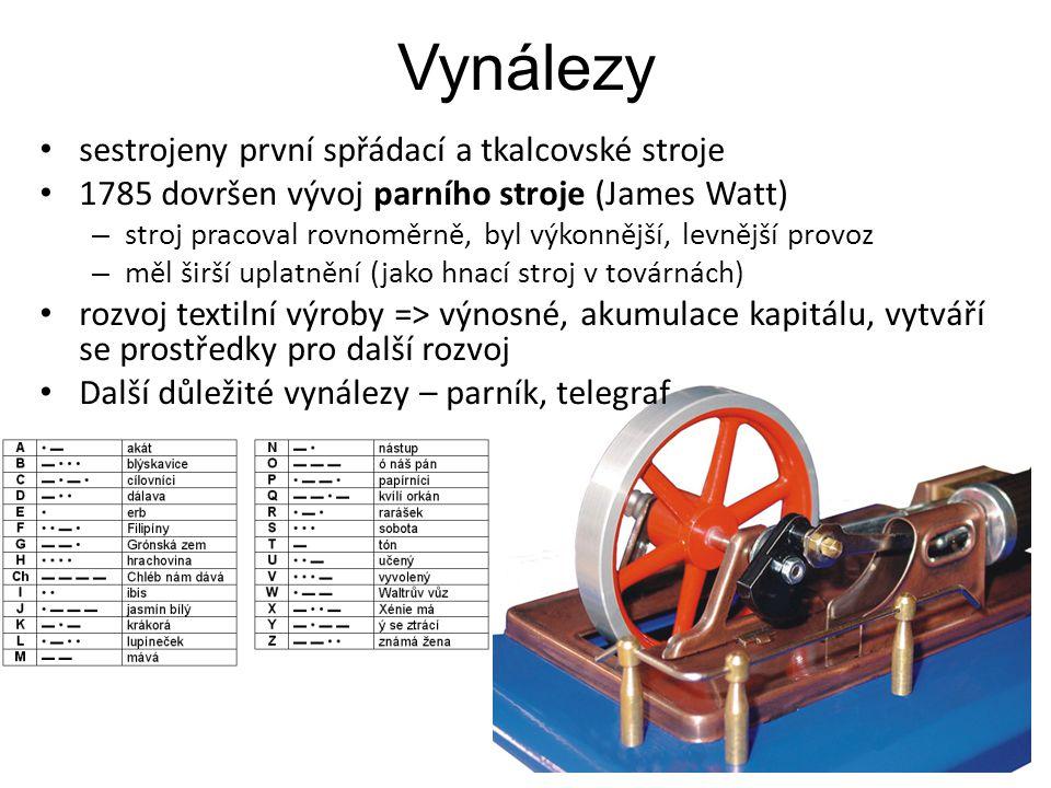 Vynálezy sestrojeny první spřádací a tkalcovské stroje