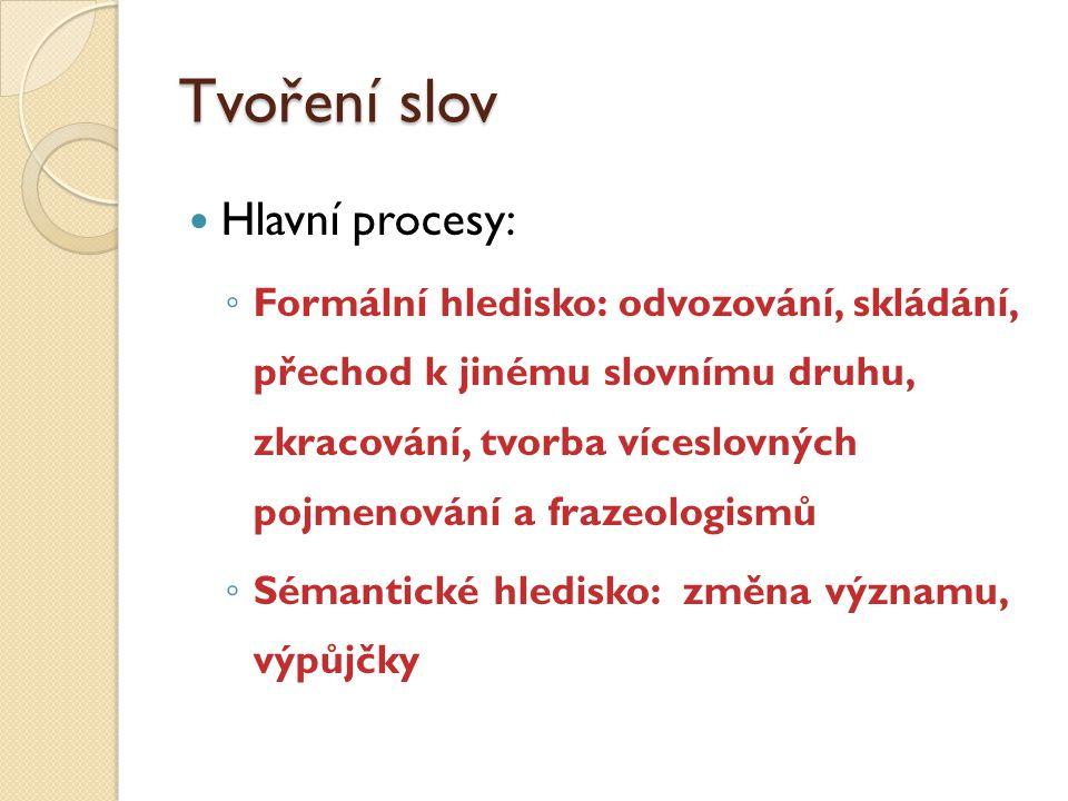 Tvoření slov Hlavní procesy: