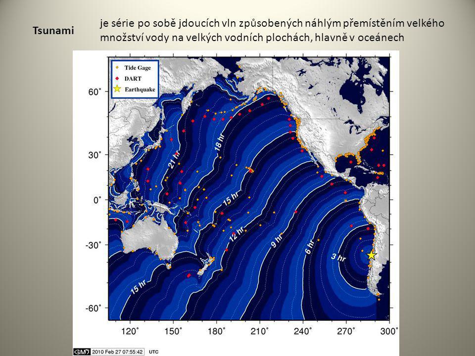 je série po sobě jdoucích vln způsobených náhlým přemístěním velkého množství vody na velkých vodních plochách, hlavně v oceánech