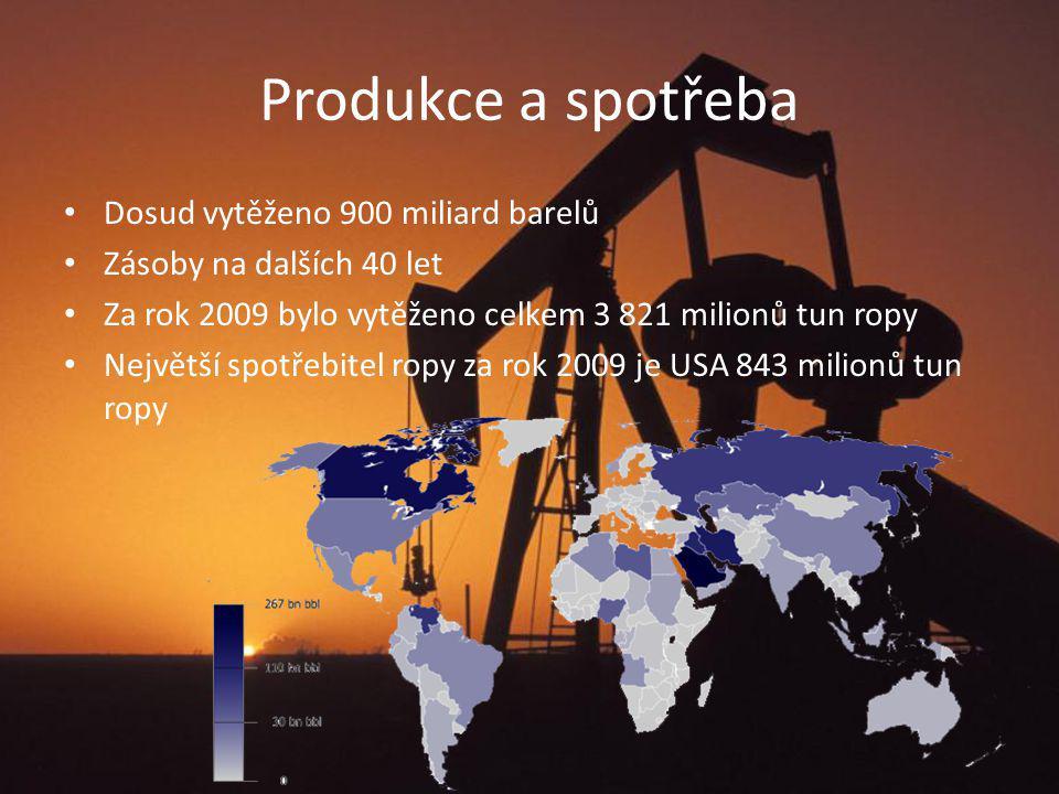 Produkce a spotřeba Dosud vytěženo 900 miliard barelů