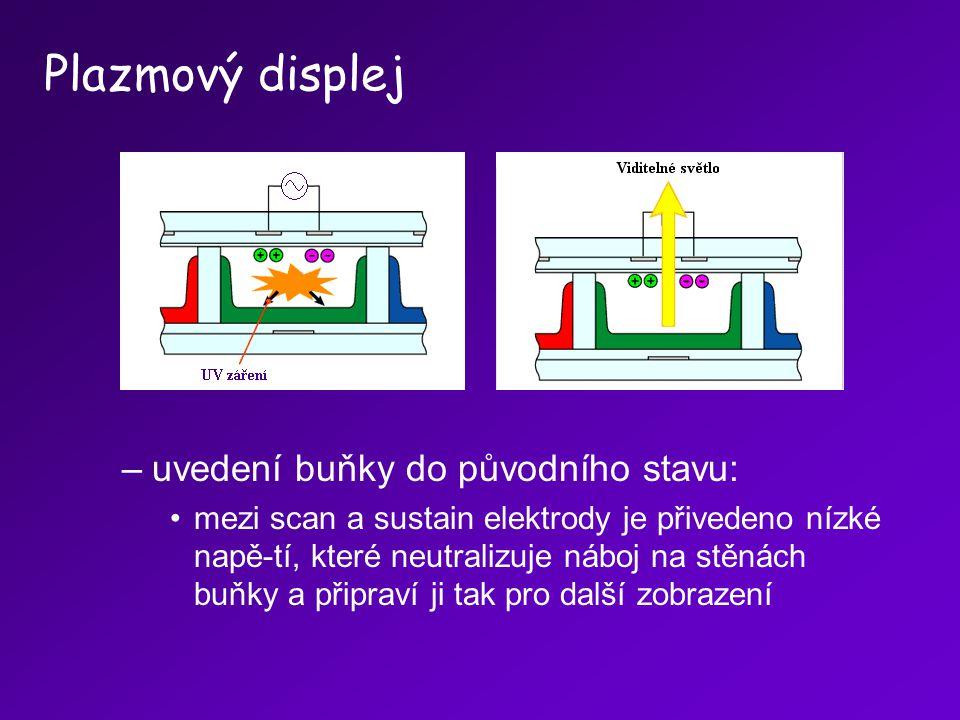 Plazmový displej uvedení buňky do původního stavu: