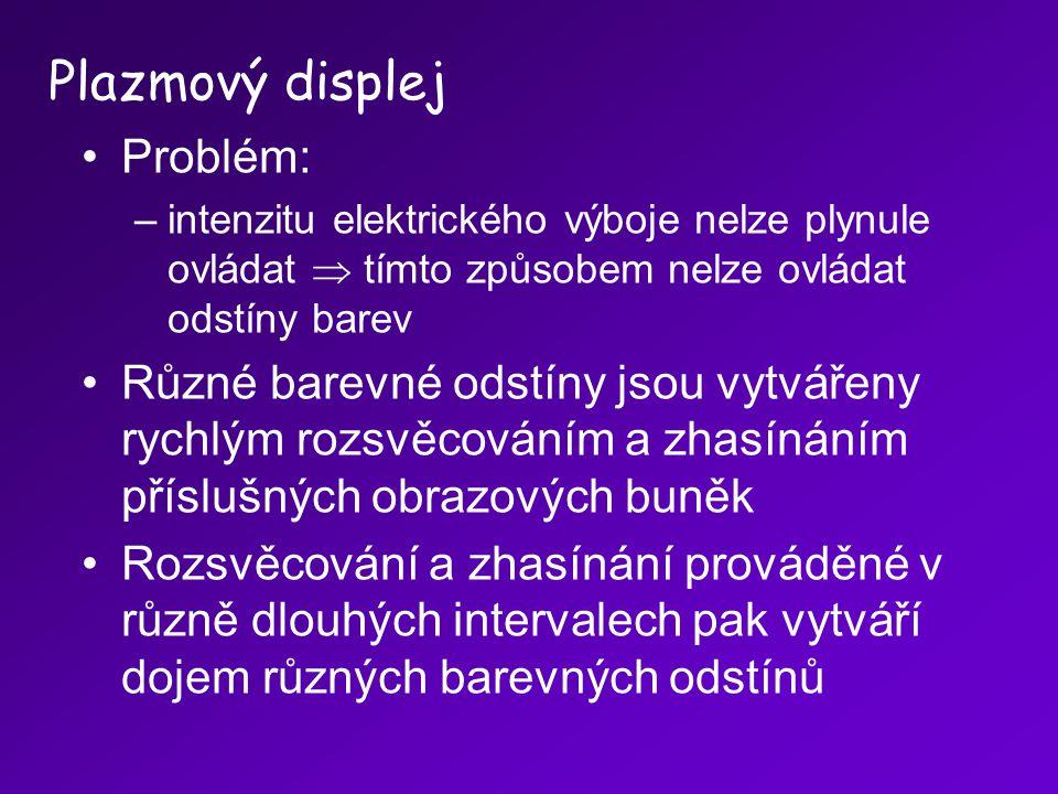 Plazmový displej Problém: