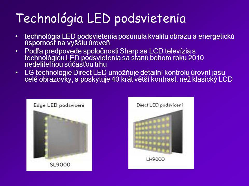 Technológia LED podsvietenia