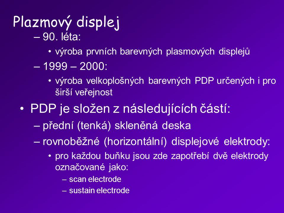 Plazmový displej PDP je složen z následujících částí: 90. léta: