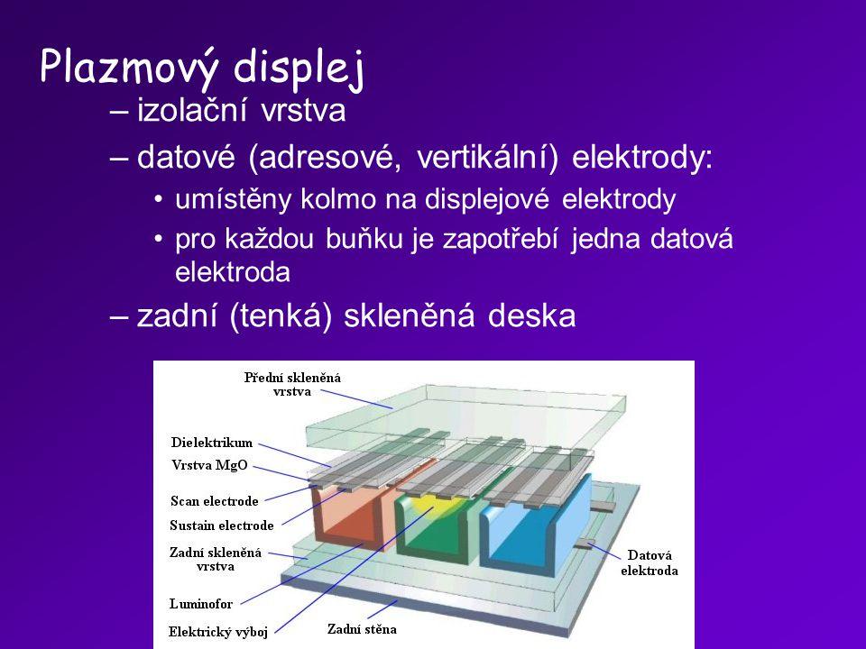 Plazmový displej izolační vrstva