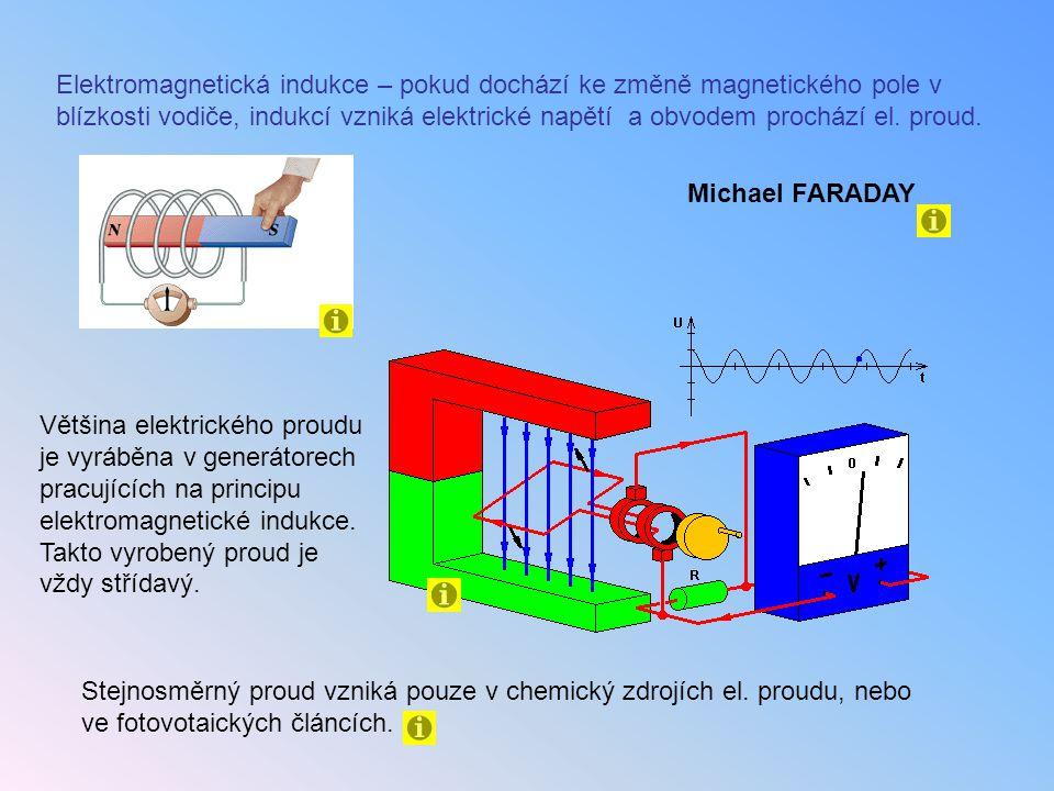 Elektromagnetická indukce – pokud dochází ke změně magnetického pole v blízkosti vodiče, indukcí vzniká elektrické napětí a obvodem prochází el. proud.