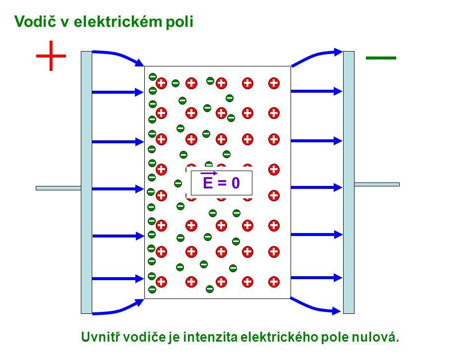 Uvnitř vodiče je intenzita elektrického pole nulová.