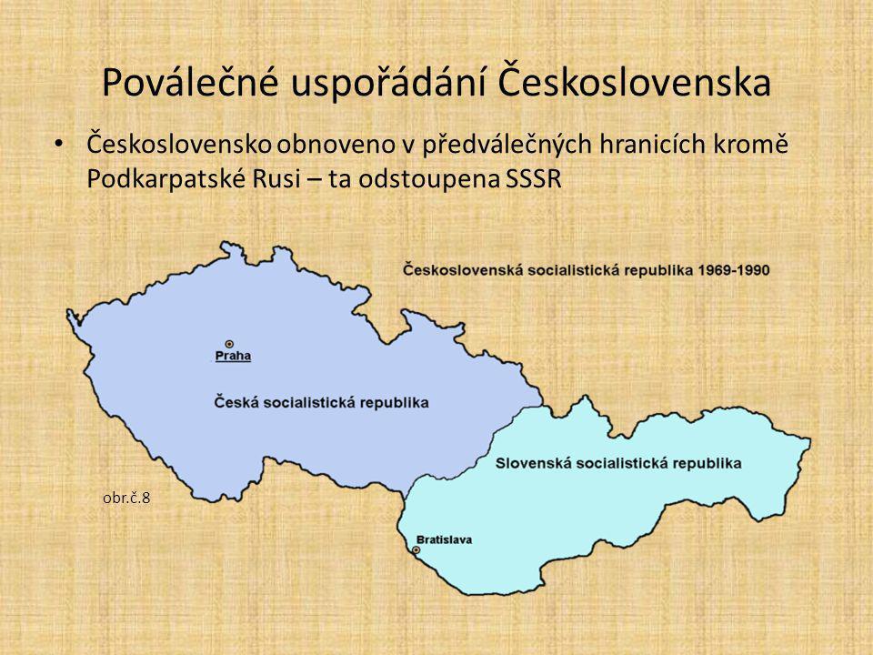 Poválečné uspořádání Československa