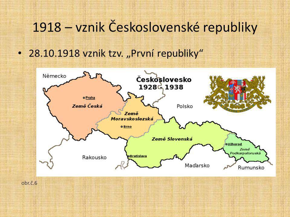 1918 – vznik Československé republiky