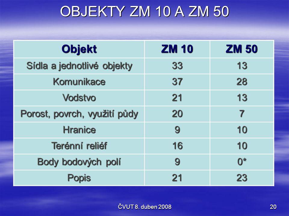 OBJEKTY ZM 10 A ZM 50 Objekt ZM 10 ZM 50 Sídla a jednotlivé objekty 33