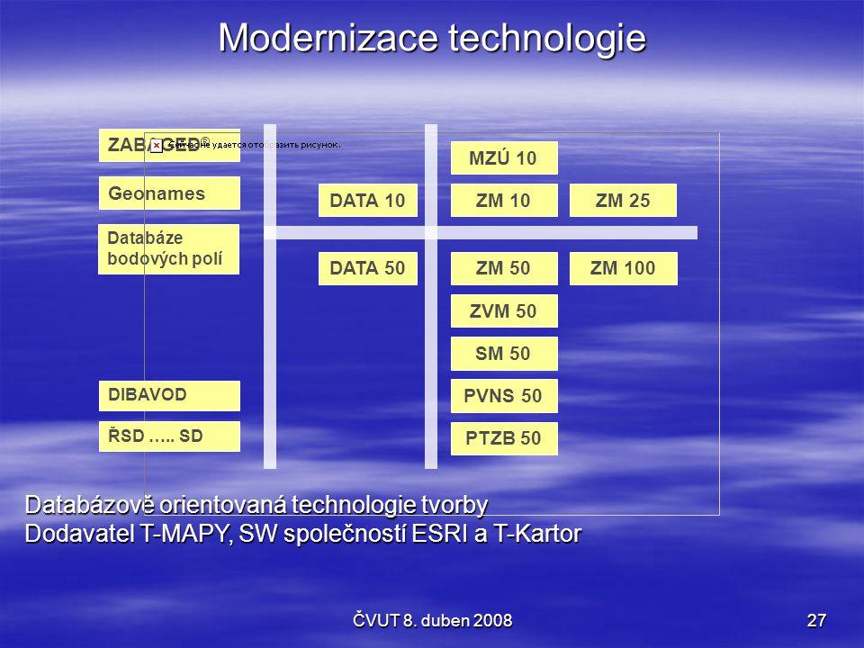 Modernizace technologie