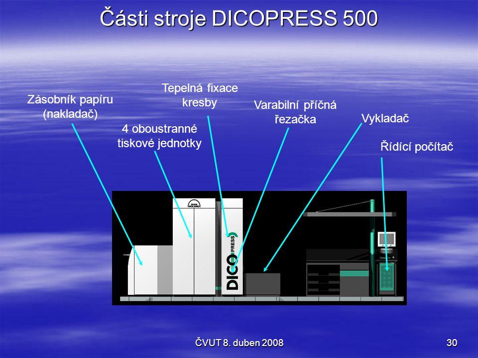 Části stroje DICOPRESS 500