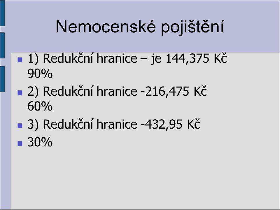 Nemocenské pojištění 1) Redukční hranice – je 144,375 Kč 90%