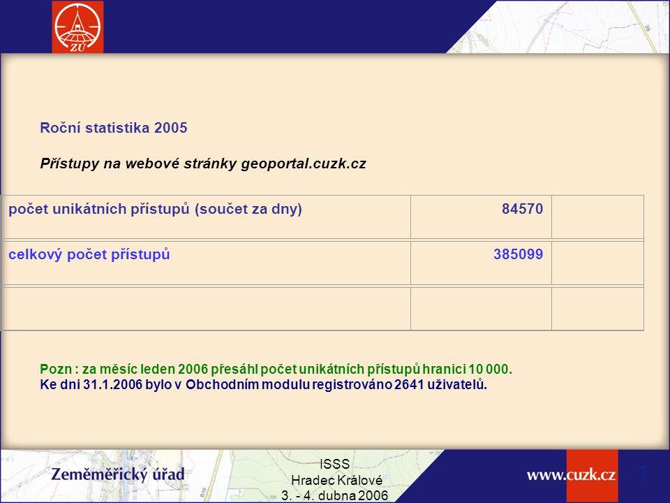 Přístupy na webové stránky geoportal.cuzk.cz
