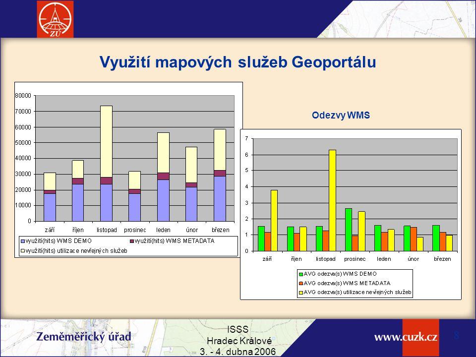 Využití mapových služeb Geoportálu