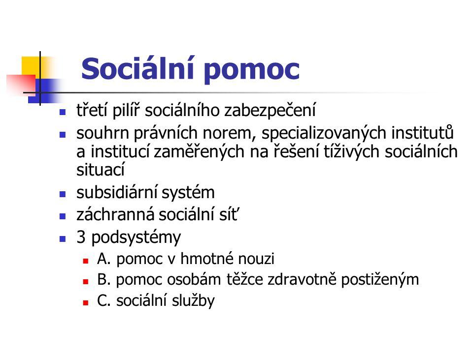 Sociální pomoc třetí pilíř sociálního zabezpečení