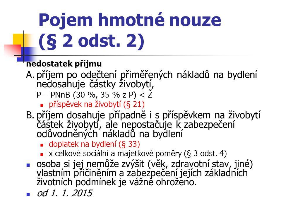 Pojem hmotné nouze (§ 2 odst. 2)