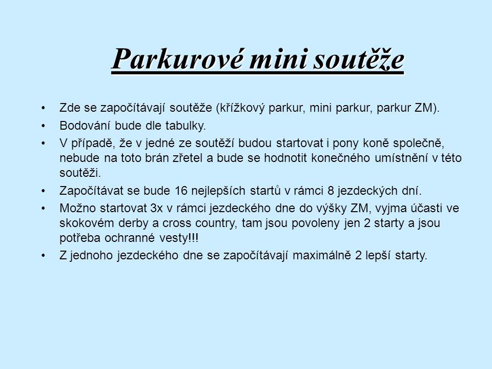 Parkurové mini soutěže