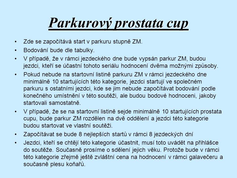 Parkurový prostata cup