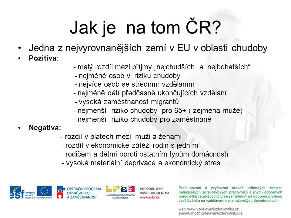 """Jak je na tom ČR Jedna z nejvyrovnanějších zemí v EU v oblasti chudoby. Pozitiva: - malý rozdíl mezi příjmy """"nejchudších a nejbohatších"""