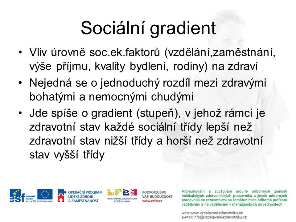 Sociální gradient Vliv úrovně soc.ek.faktorů (vzdělání,zaměstnání, výše příjmu, kvality bydlení, rodiny) na zdraví.