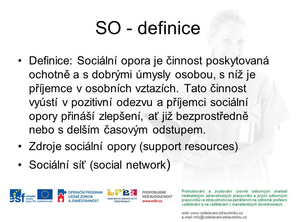 SO - definice