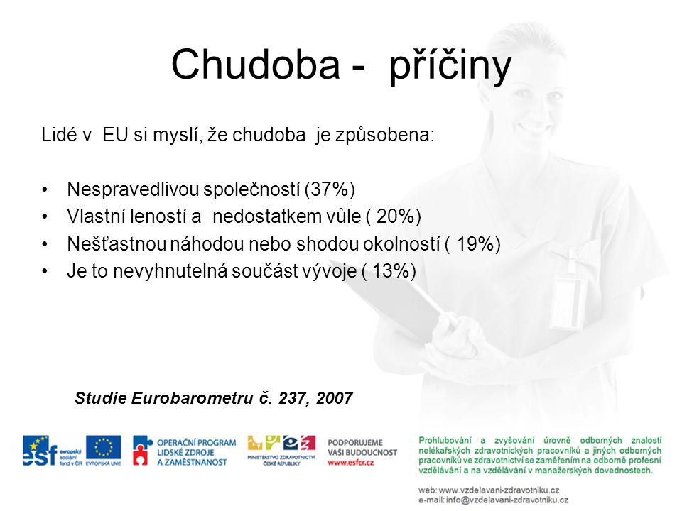 Chudoba - příčiny Lidé v EU si myslí, že chudoba je způsobena: