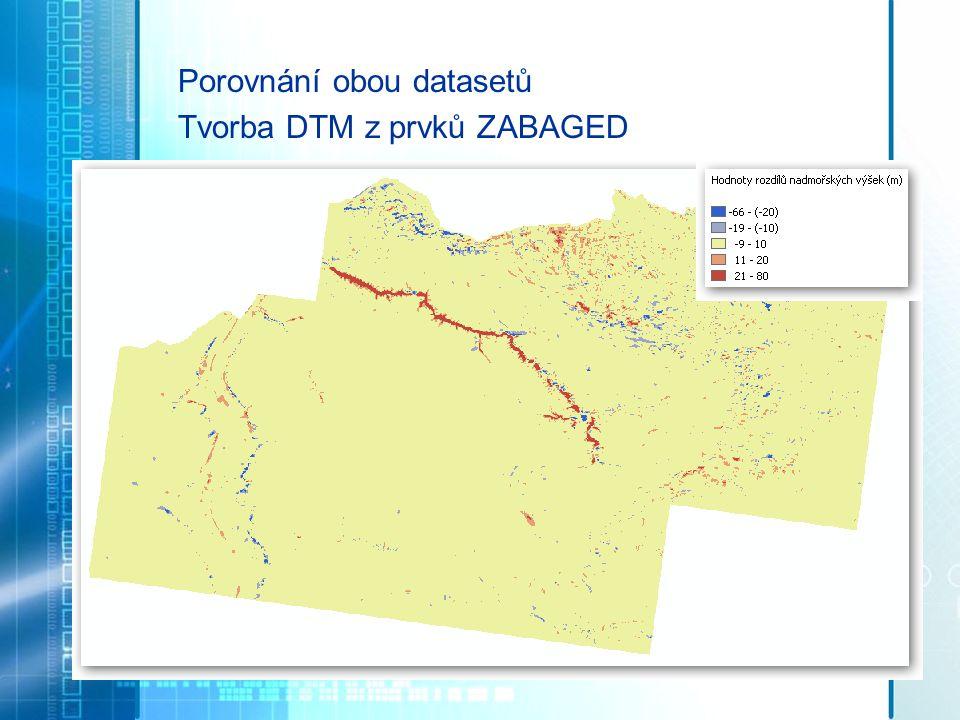 Porovnání obou datasetů Tvorba DTM z prvků ZABAGED
