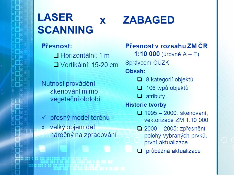 LASER SCANNING x ZABAGED Přesnost: Horizontální: 1 m