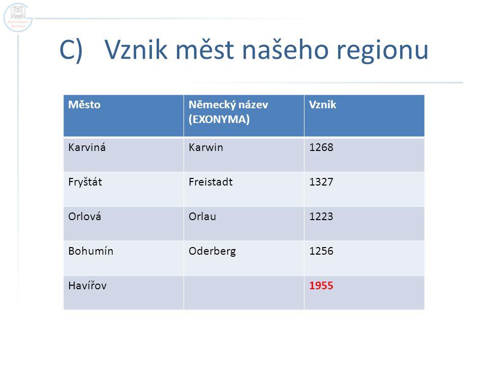 C) Vznik měst našeho regionu