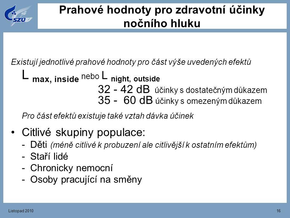 Prahové hodnoty pro zdravotní účinky nočního hluku