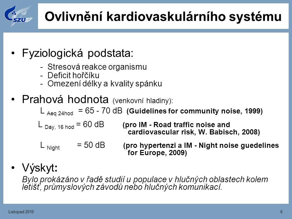 Ovlivnění kardiovaskulárního systému