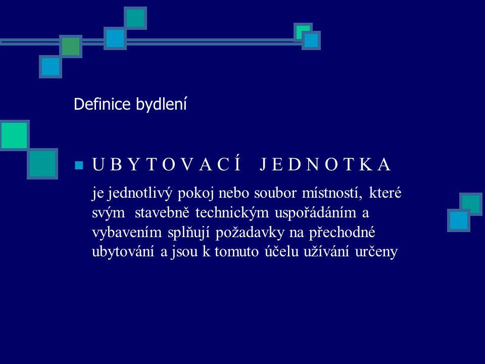 Definice bydlení U B Y T O V A C Í J E D N O T K A.